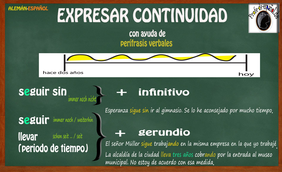 Expresar continuidad