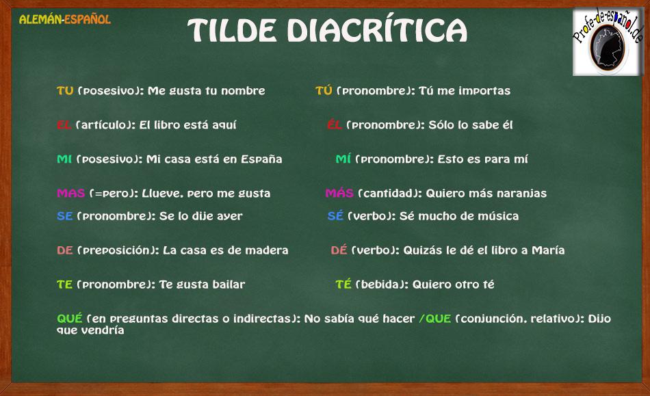 tilde-diacrítica