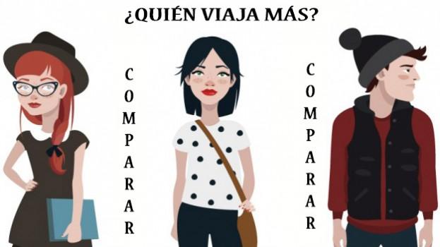 ¿QUIÉN ES MÁS RICO?: Practica los comparativos