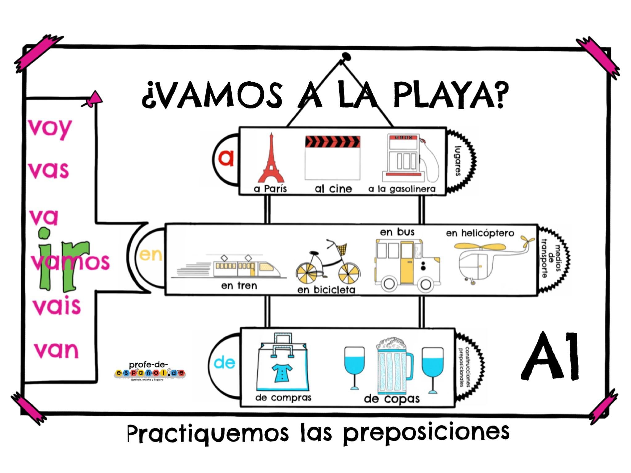 ¿VAMOS A LA PLAYA? Practiquemos las preposiciones.