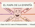 EL MAPA DE LA EMPATÍA