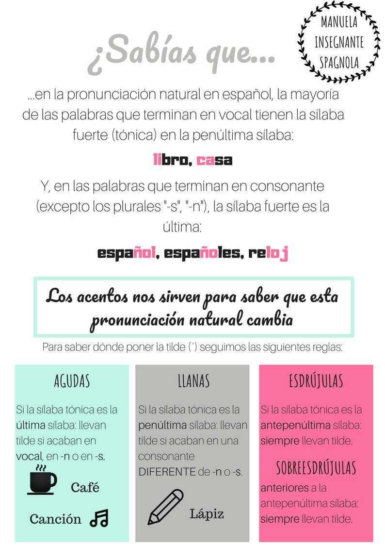 ACENTUACIÓN A4_corregido (1)